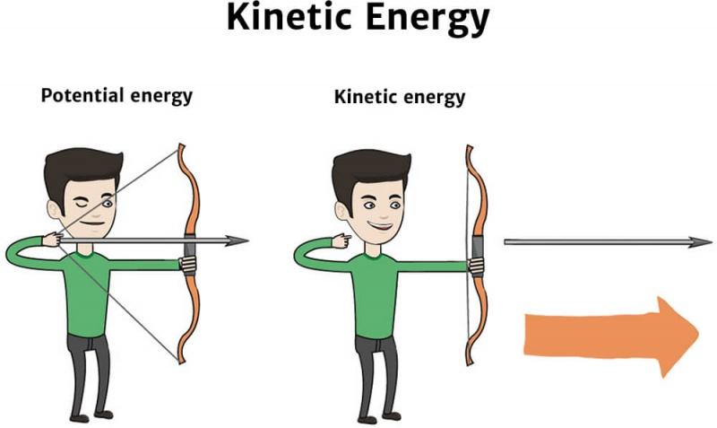 kinetic knowledge bank solar schools. Black Bedroom Furniture Sets. Home Design Ideas