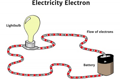 Electricity Electron Flow Diagram