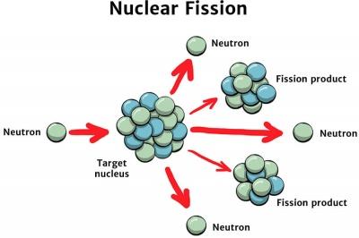 diagrama atómico