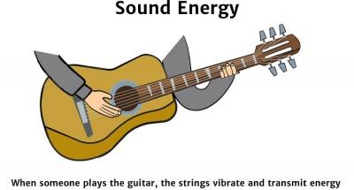 Diagrama de sonido