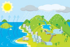 The water cycle - Condensation and precipitation